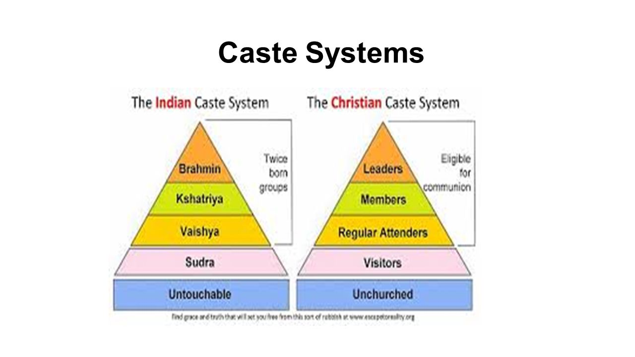 sosial stratification of caste system in the philippines The entire wikipedia with video and photo galleries for each article find something interesting to watch in seconds.