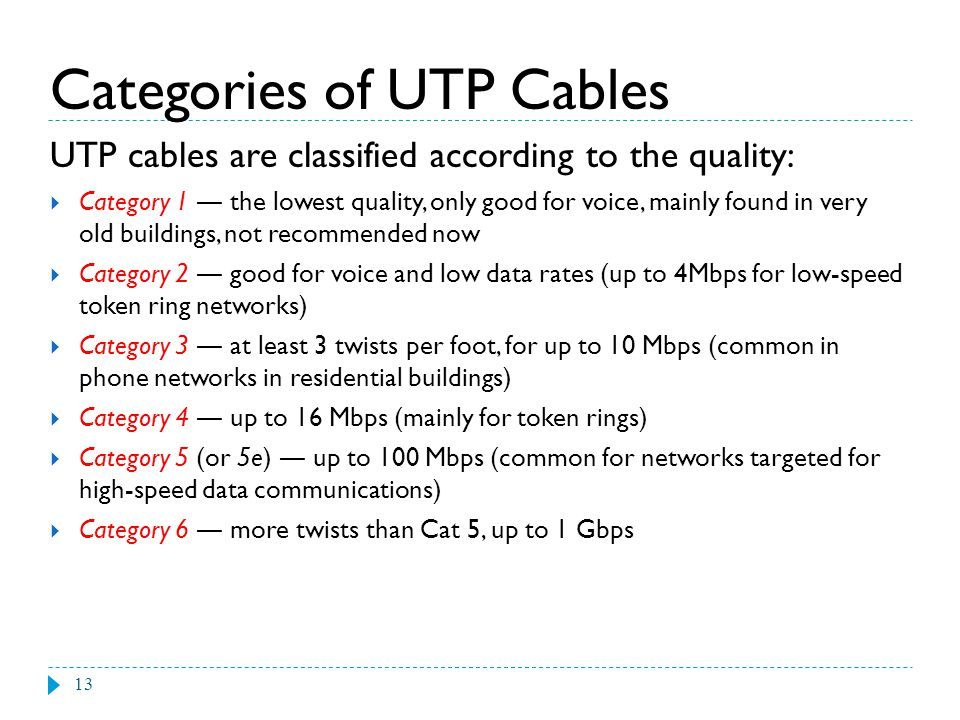 Categories of UTP Cables