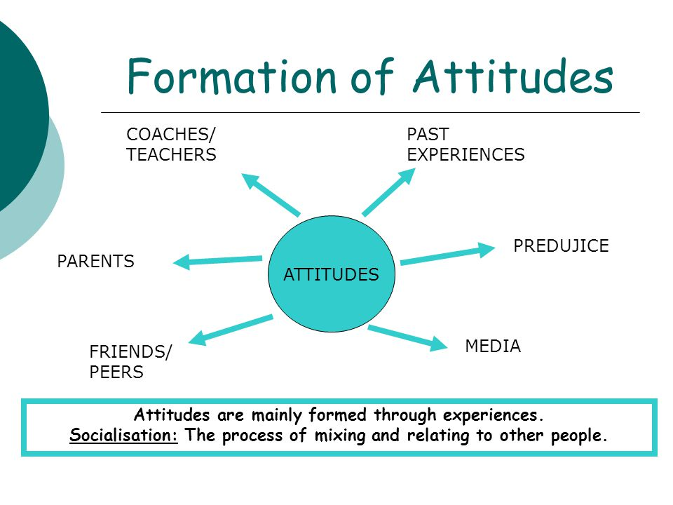 attitude formation Attitude formation 1 attitude formation 2 what is an attitude • a learned predisposition to respond to an object or a class of objects in.