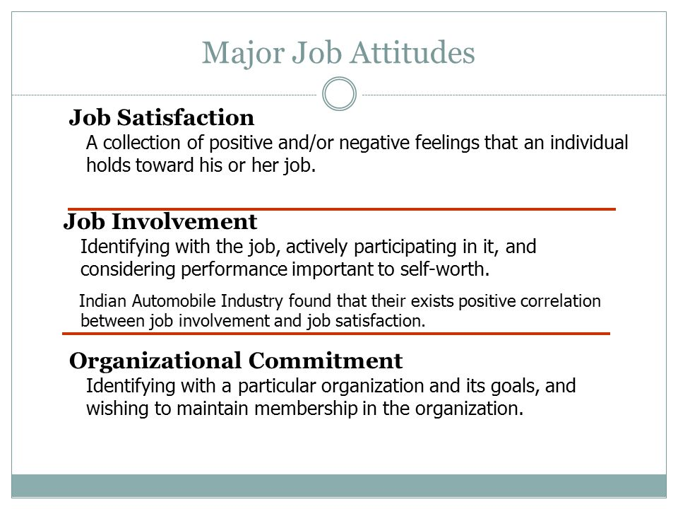 Major Job Attitudes Job Satisfaction A collection of positive and/or negative feelings that an individual holds toward his or her job.