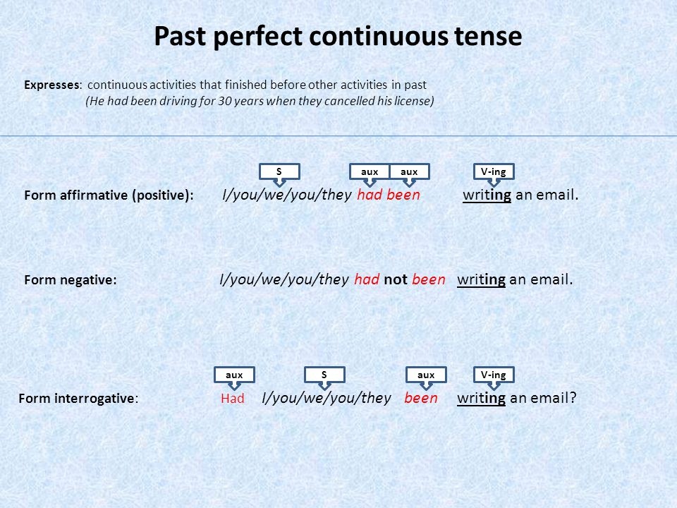 perfect continuous tense