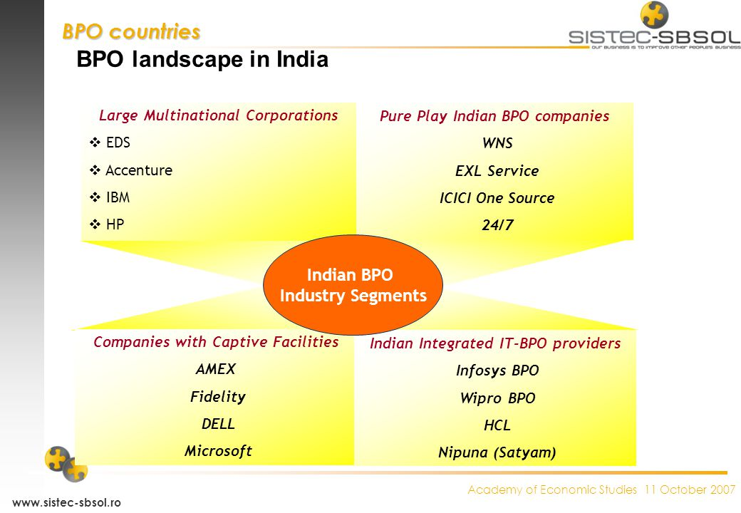 essay on bpo industries in india (online course) essay writing skills improvement programme: bpo boom in india (2007) part b - essays on national & international issues bpo boom in india (2007) business process outsourcing (bpo) is an important component of business strategy of major organizations worldwide bpo is positively related to the quest for more.