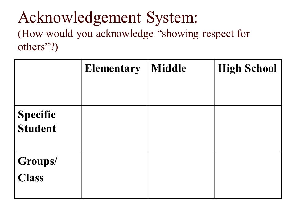 Acknowledgement System: (How would you acknowledge showing respect for others )