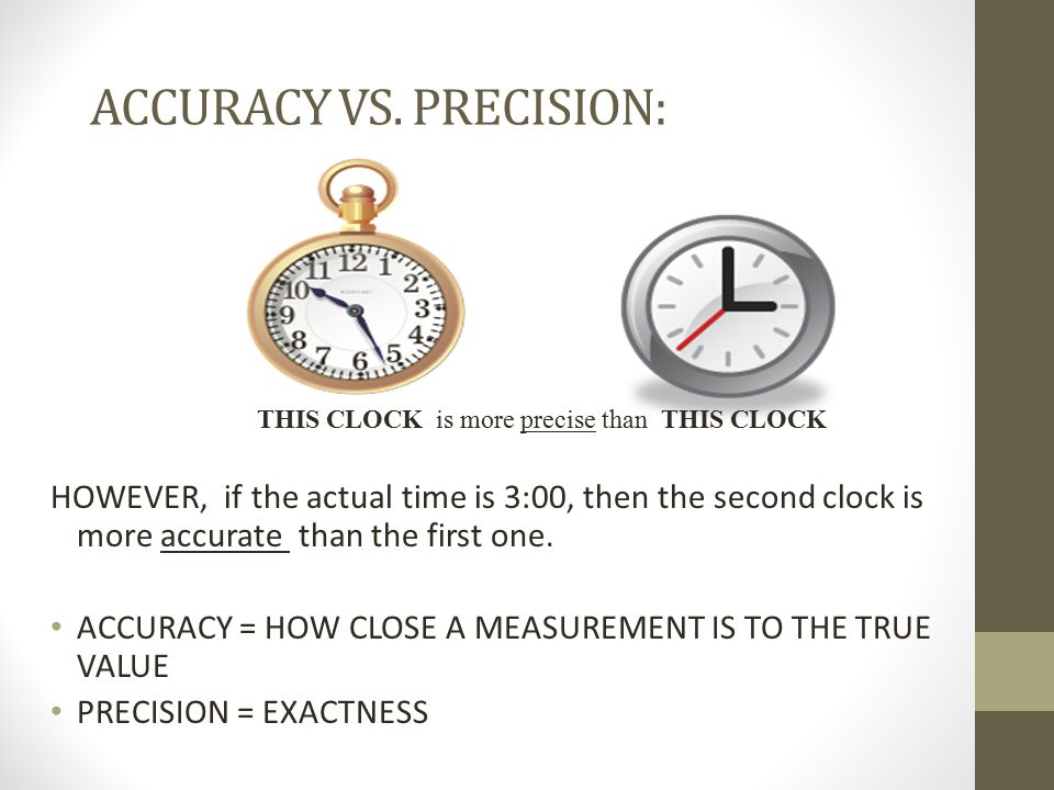 ACCURACY VS. PRECISION: