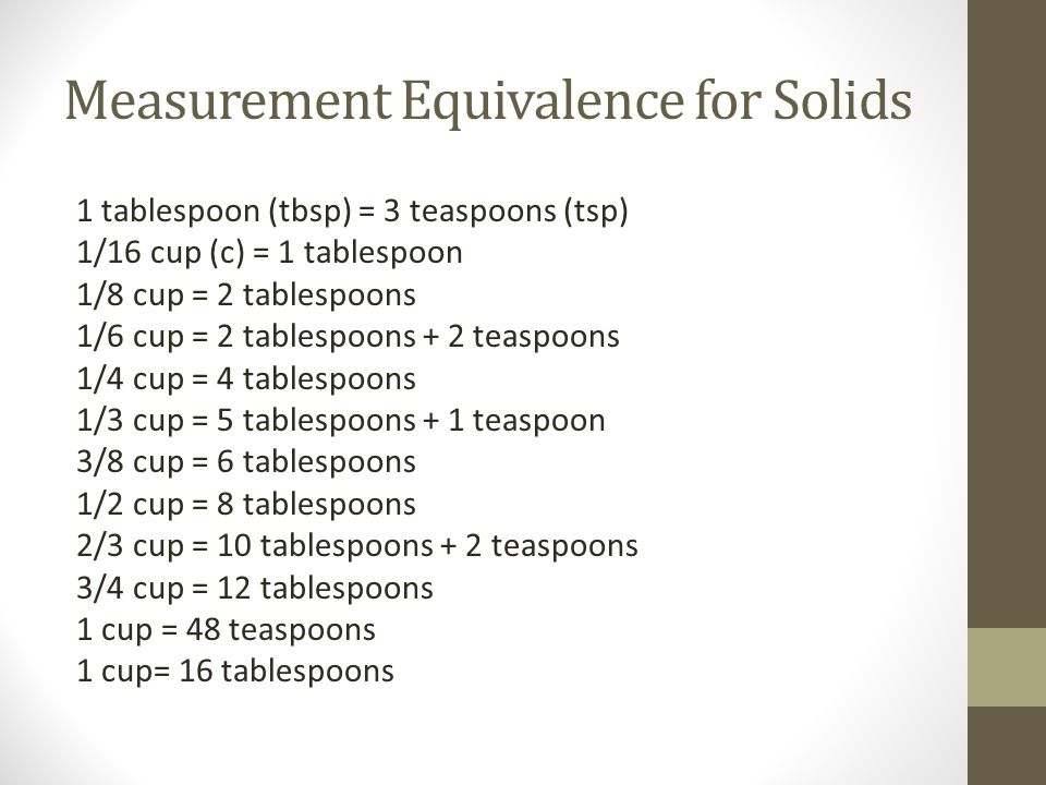 Chapter 4 measurement ppt download for 8 tablespoons to cups