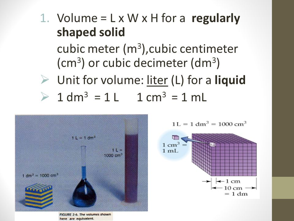 Volume = L x W x H for a regularly shaped solid