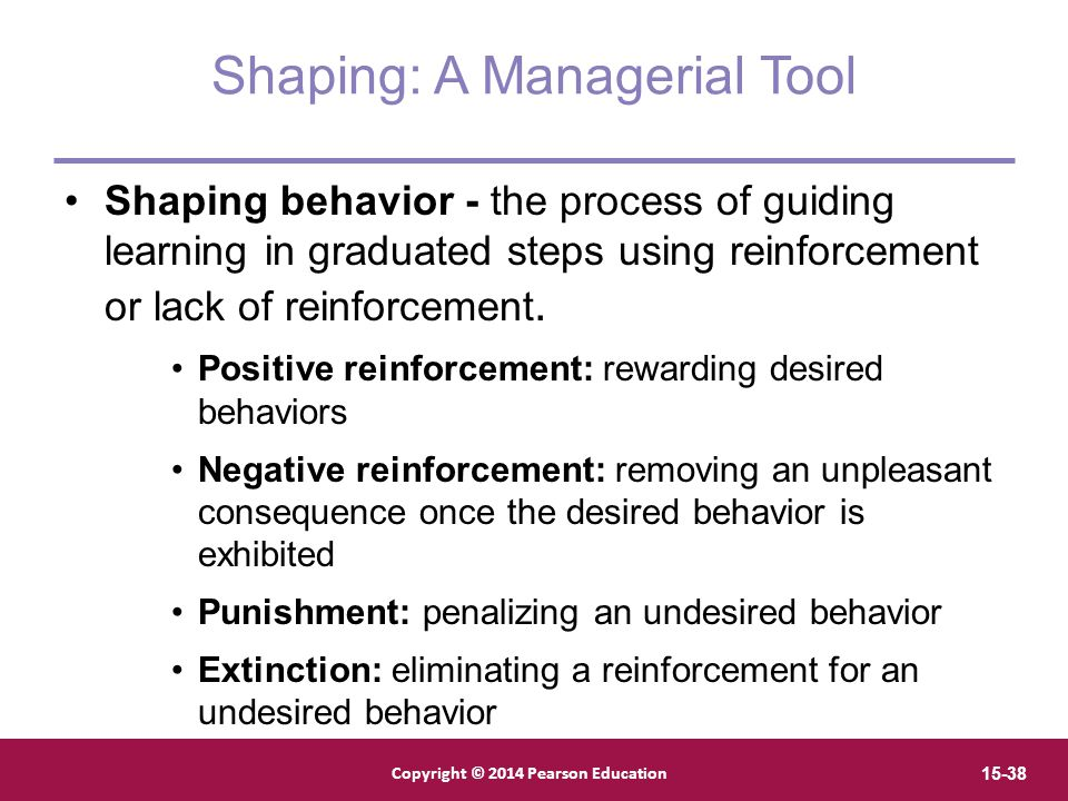 Shaping: A Managerial Tool
