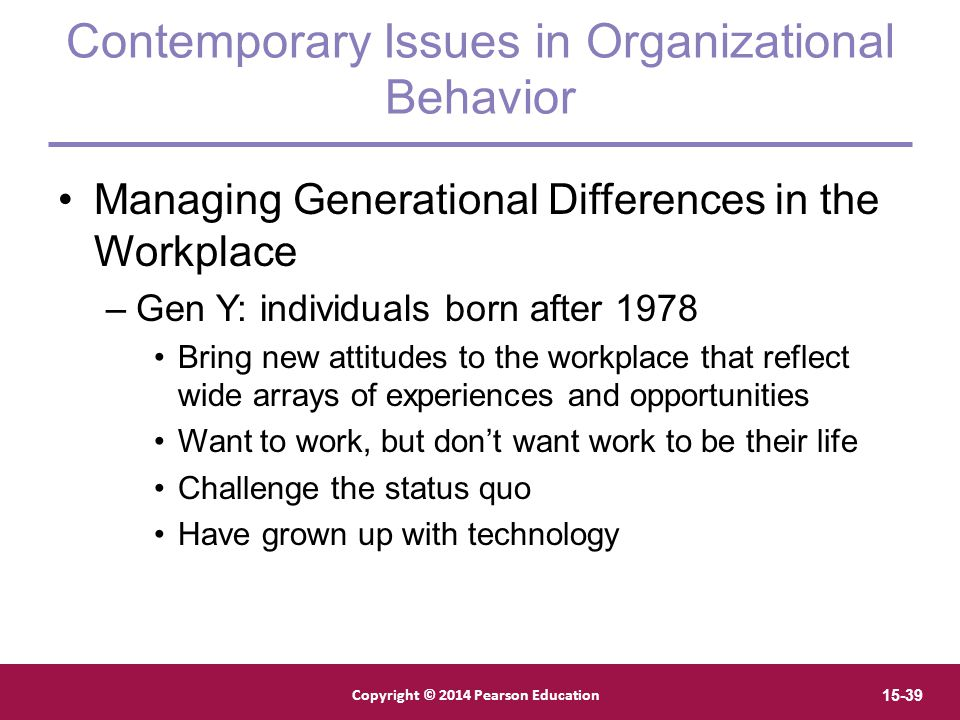 Contemporary Issues in Organizational Behavior