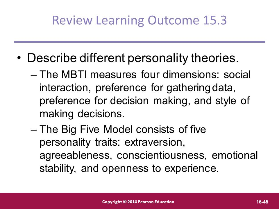 Review Learning Outcome 15.3