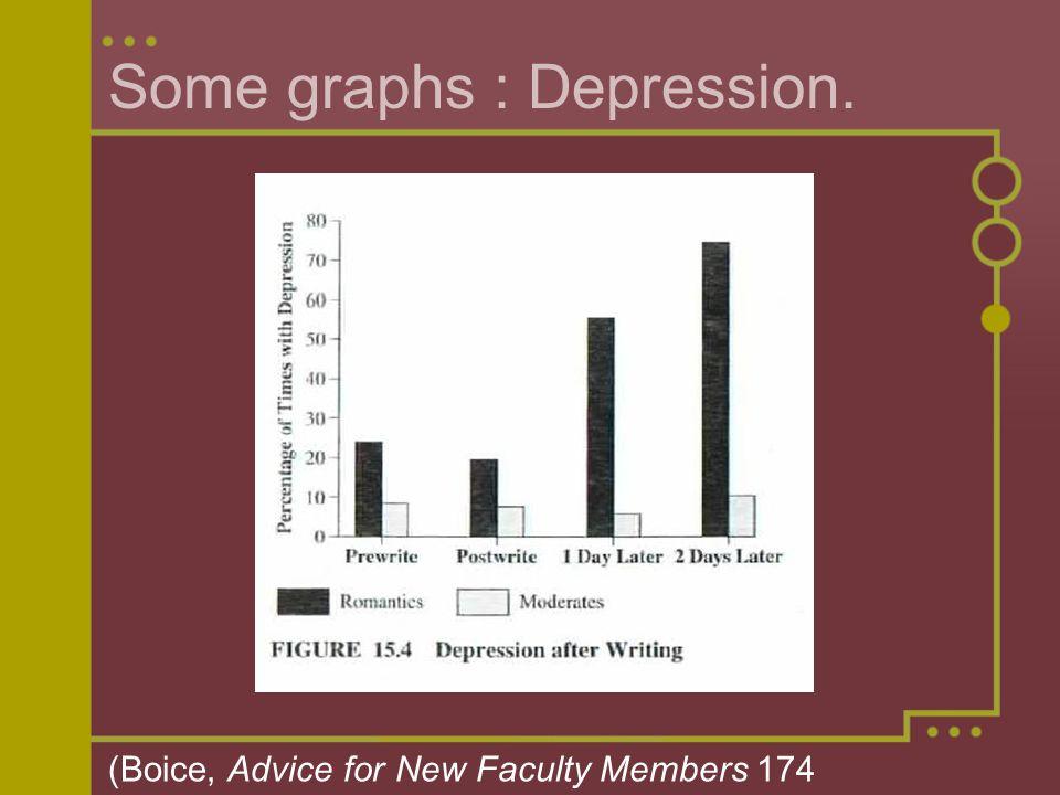 Phd thesis depression