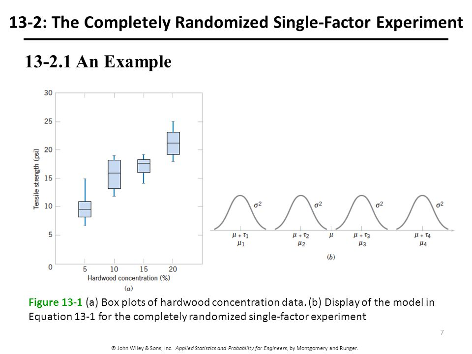 example of a single factor experiment Single-case experimental designs are characterized tered in single-case experiments next  for example, a simple experiment to evaluate a treatment to reduce.
