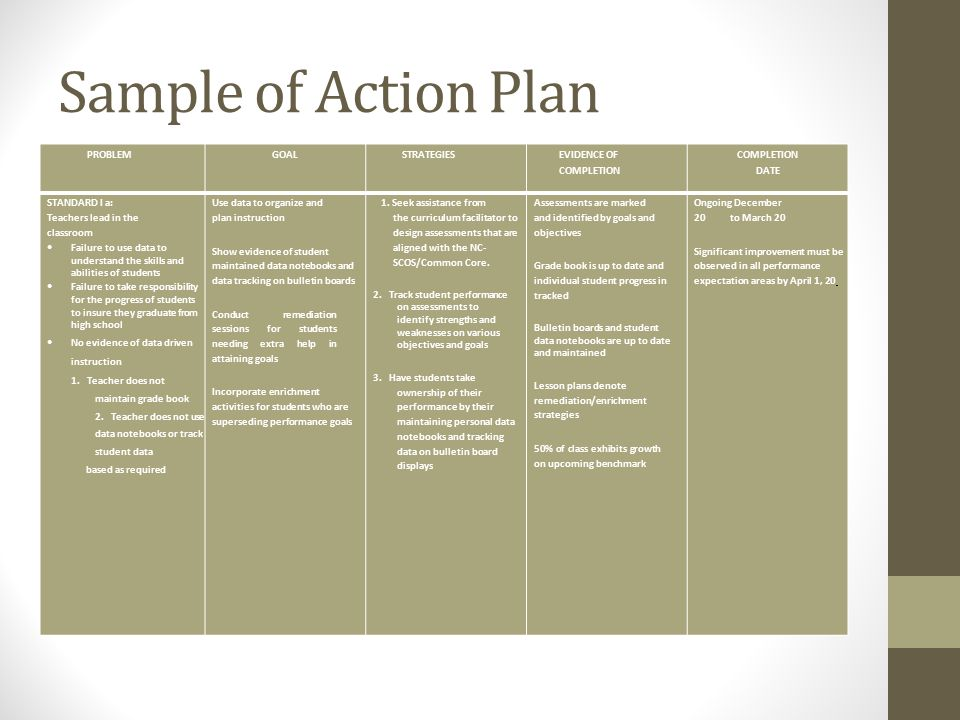 individual student action plan template - human resources dr walter jackson iii assistant
