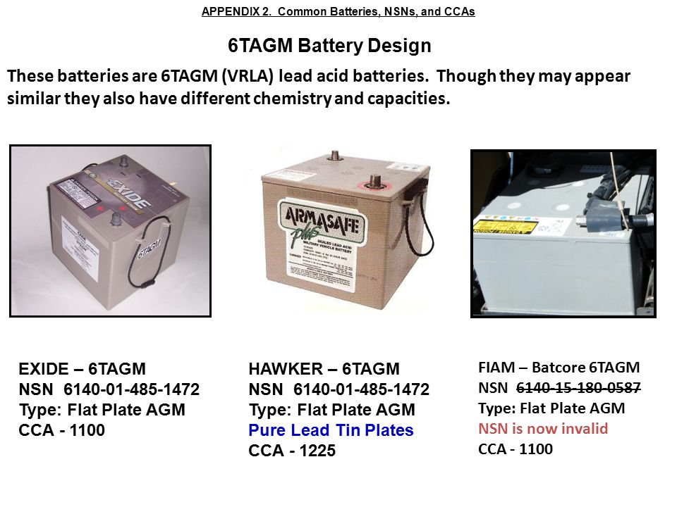 Appendix 2 Common Batteries Nsns And Ccas Ppt Video