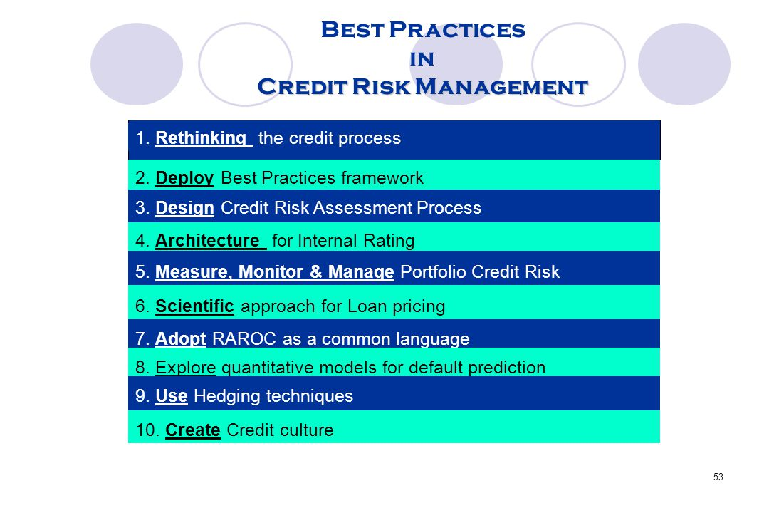 credit risk management The attached home equity lending guidance outlines the agencies' expectations for sound underwriting standards and effective credit risk management practices for a financial institution's home equity lending activity.