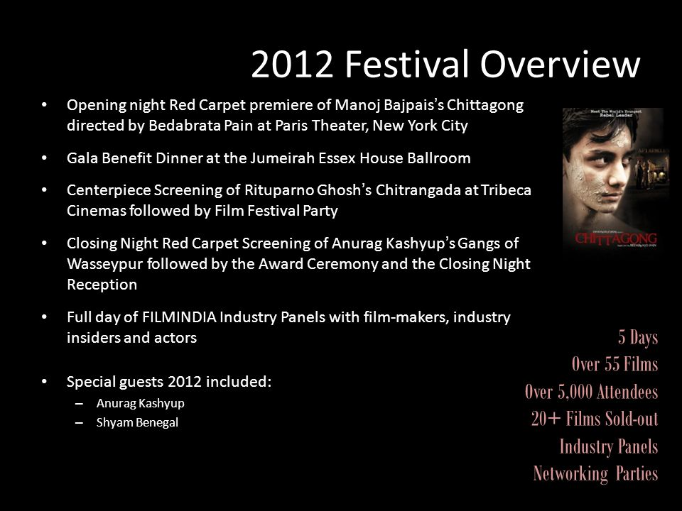 2012 Festival Overview 5 Days Over 55 Films Over 5,000 Attendees