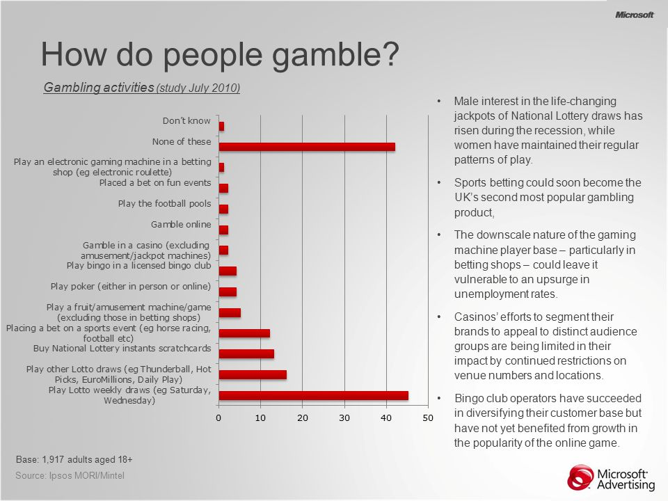 Online casinos best interest rates : Bedava slot oyunu book of ra