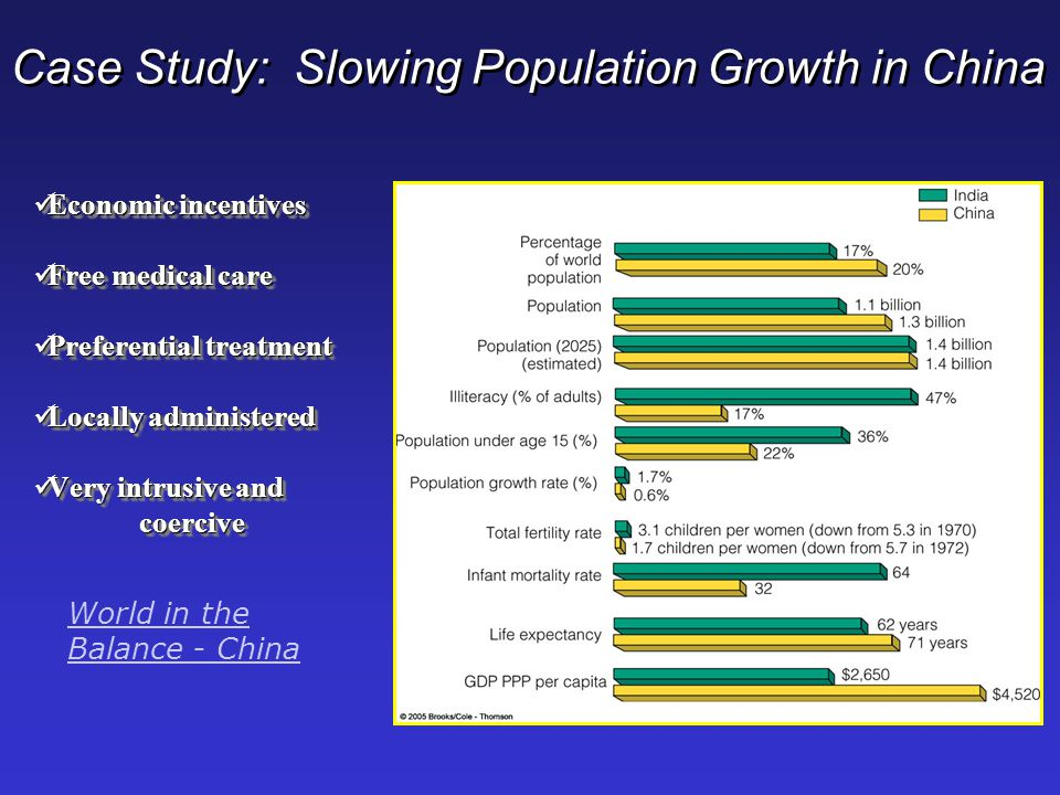 Case Study: Slowing Population Growth in China