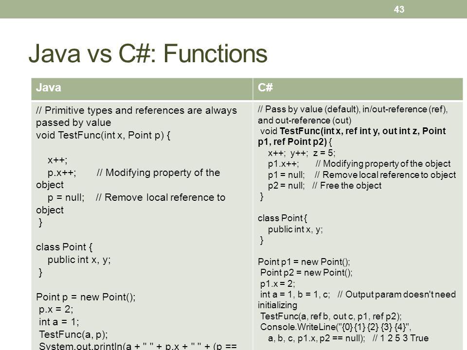 java vs c essay coursework example java vs c essay