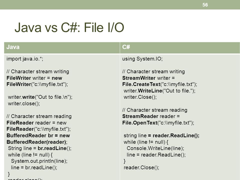 how to read character in java using bufferedreader