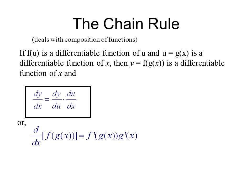 Core 3 The Chain Rule
