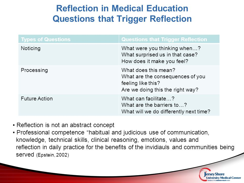 """reflection questions education 1 1 watch the first video clip of your instruction 2 jot down what you notice while  watching yourself for the first time 3  """"i like how i asked questions  discussion , for example, novice  technology and teacher education, 10(4), 571–596."""
