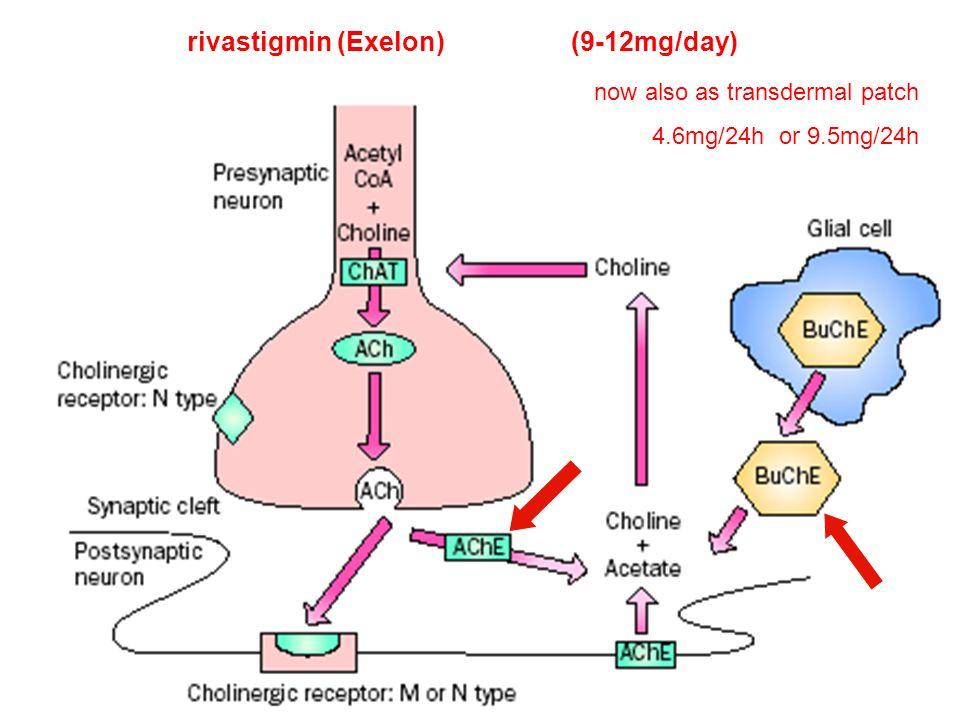 Exelon transdermal