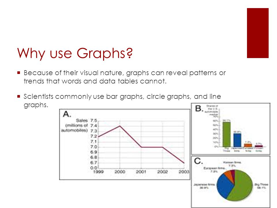 how to make a circle graph in word