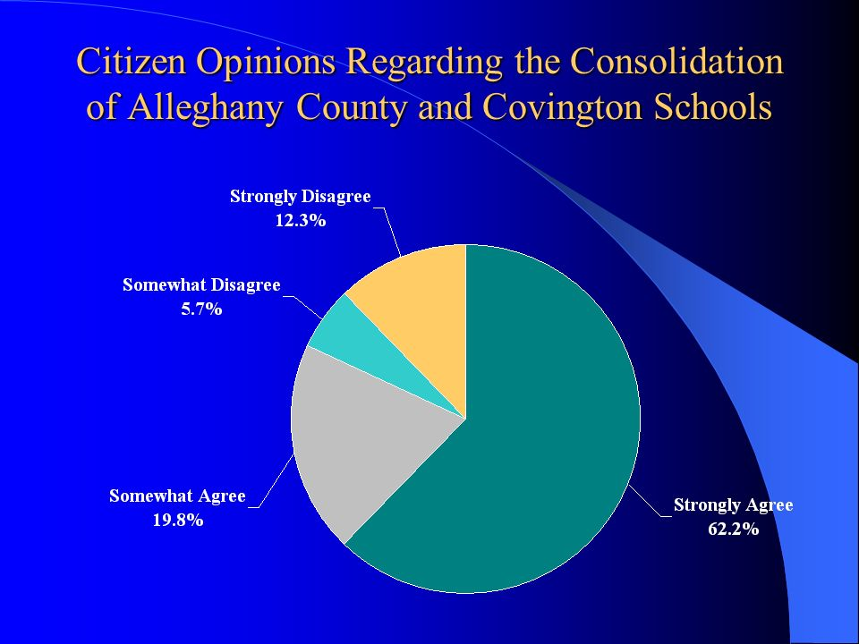 Citizen Opinions Regarding the Consolidation of Alleghany County and Covington Schools