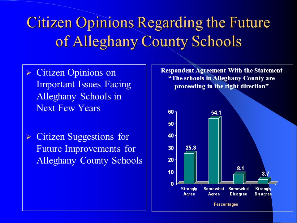 Citizen Opinions Regarding the Future of Alleghany County Schools