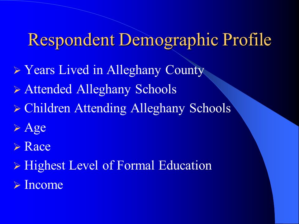 Respondent Demographic Profile
