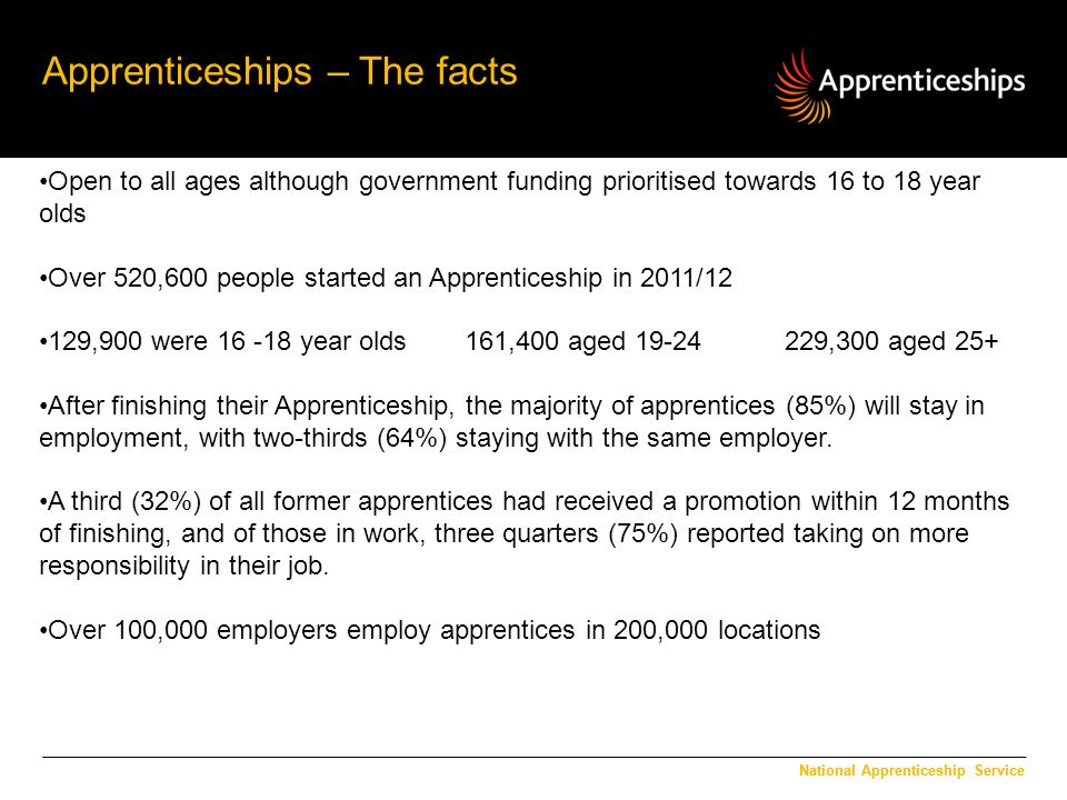 Apprenticeships – The facts