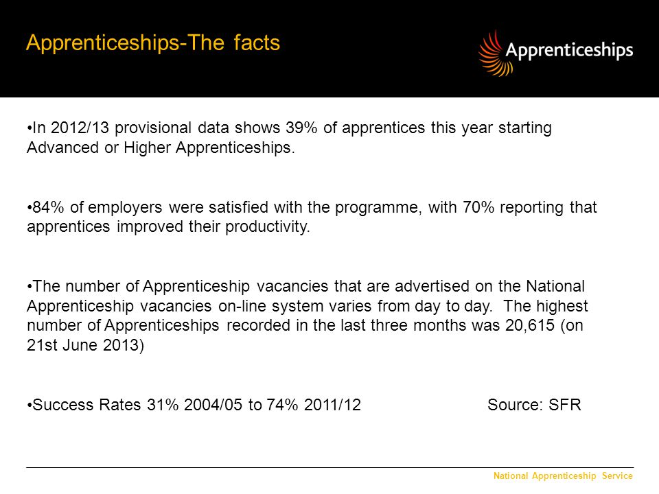 Apprenticeships-The facts