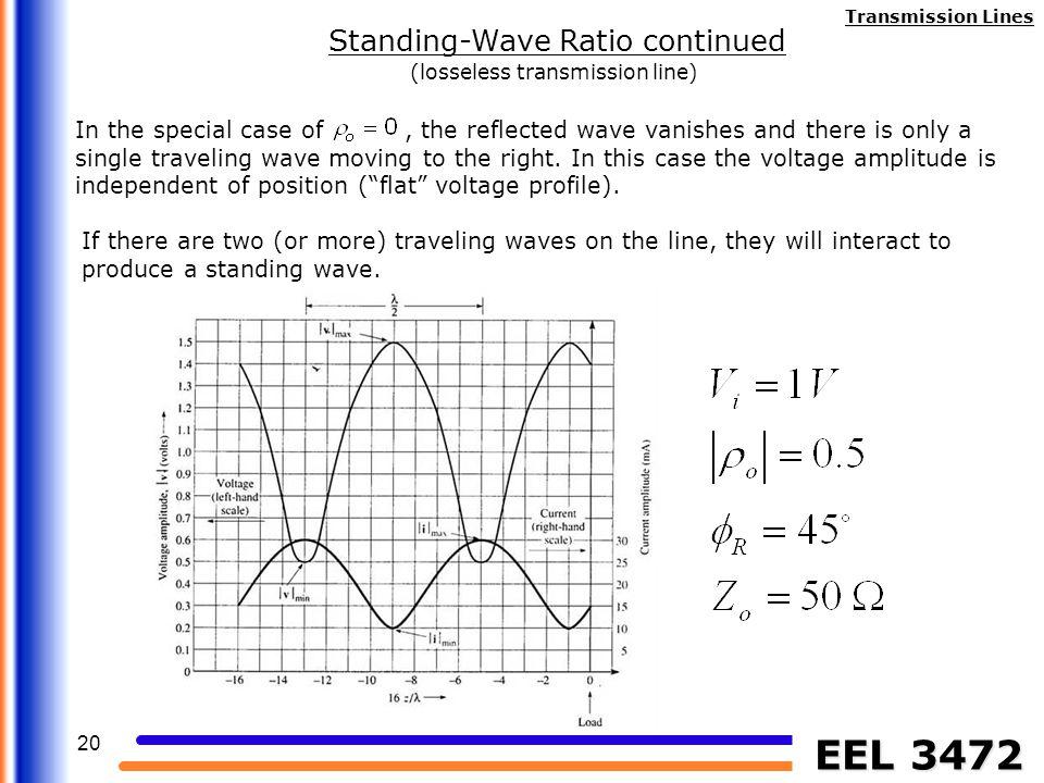 Standing Wave Ratio : Transmission lines ppt video online download