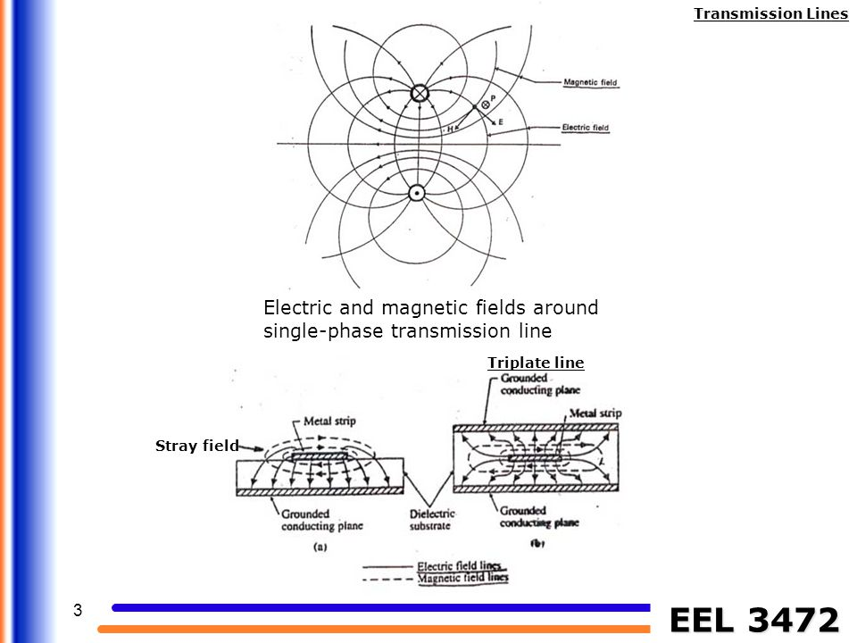 Single Phase Line : Transmission lines ppt video online download