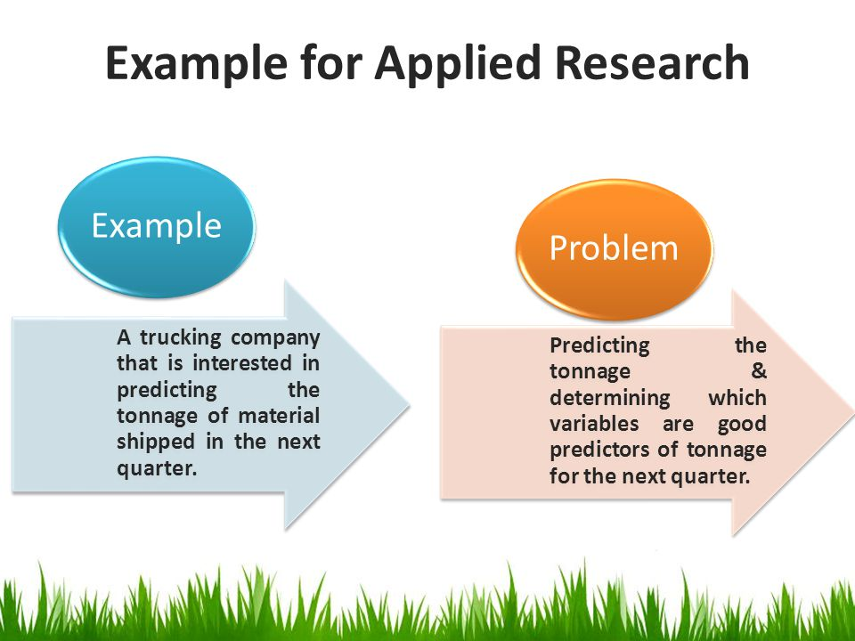 applied research method What is basic researchp the essential difference between basic and applied research lies in all-purpose method for attacking research.