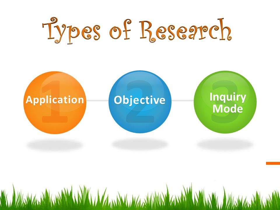 objective questions on research methodology Sample question paper research methodology phd admission entrance test  25th  d) objective inference 3sampling is advantageous as it.