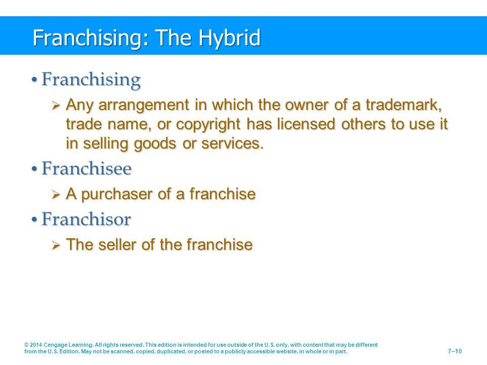 Franchising: The Hybrid