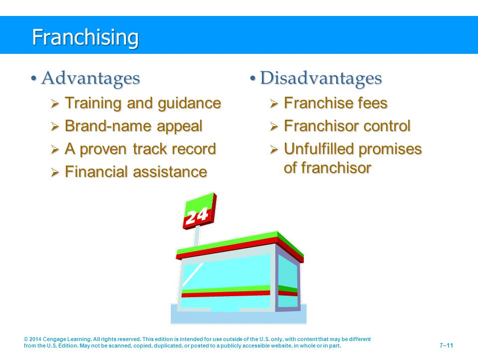 Franchising Advantages Disadvantages Training and guidance