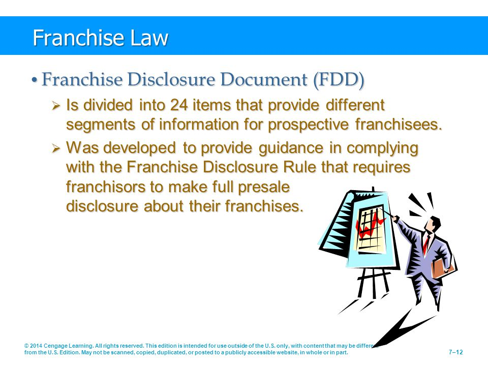 Franchise Law Franchise Disclosure Document (FDD)