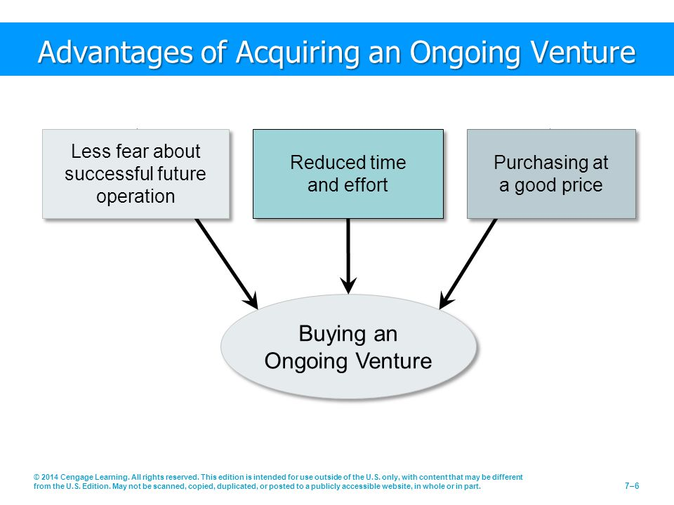 Advantages of Acquiring an Ongoing Venture
