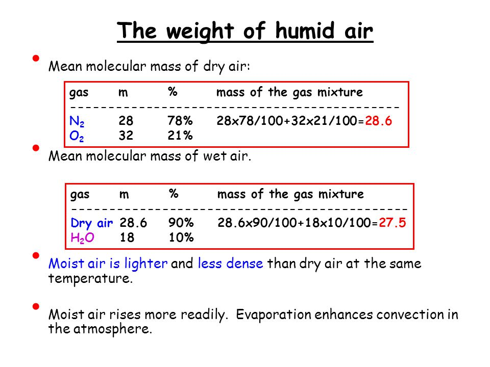 The weight of humid air Mean molecular mass of dry air: