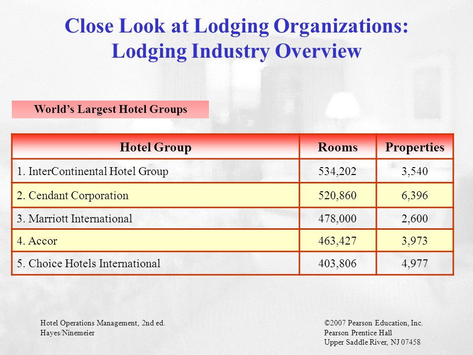 Close Look at Lodging Organizations: Lodging Industry Overview
