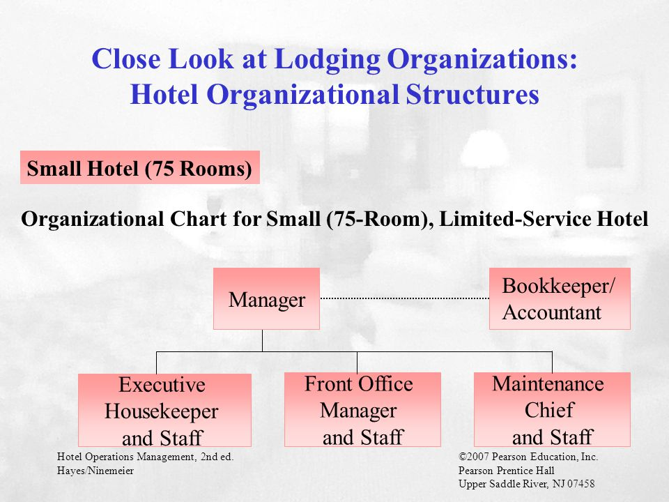 lodging is part of the tourism industry the tourism