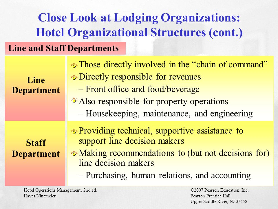 Close Look at Lodging Organizations: Hotel Organizational Structures (cont.)