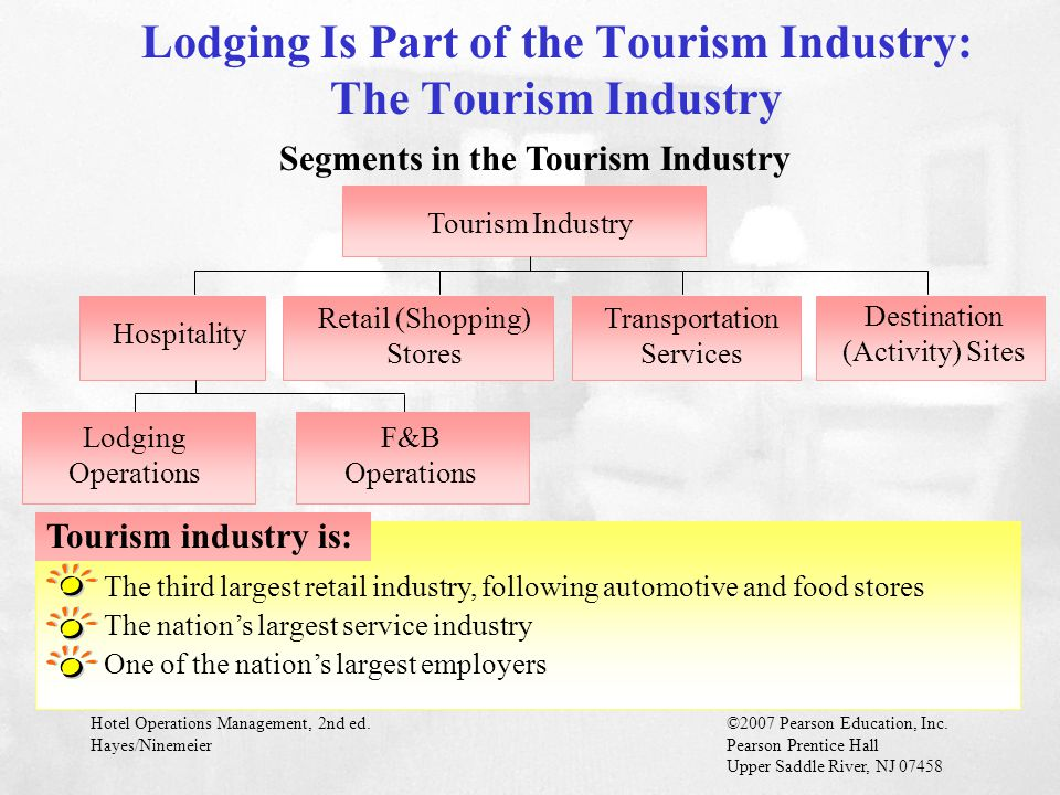 Lodging Is Part of the Tourism Industry: The Tourism Industry