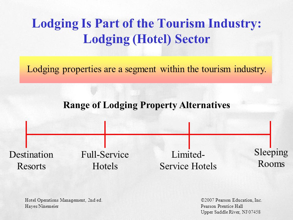 Lodging Is Part of the Tourism Industry: Lodging (Hotel) Sector