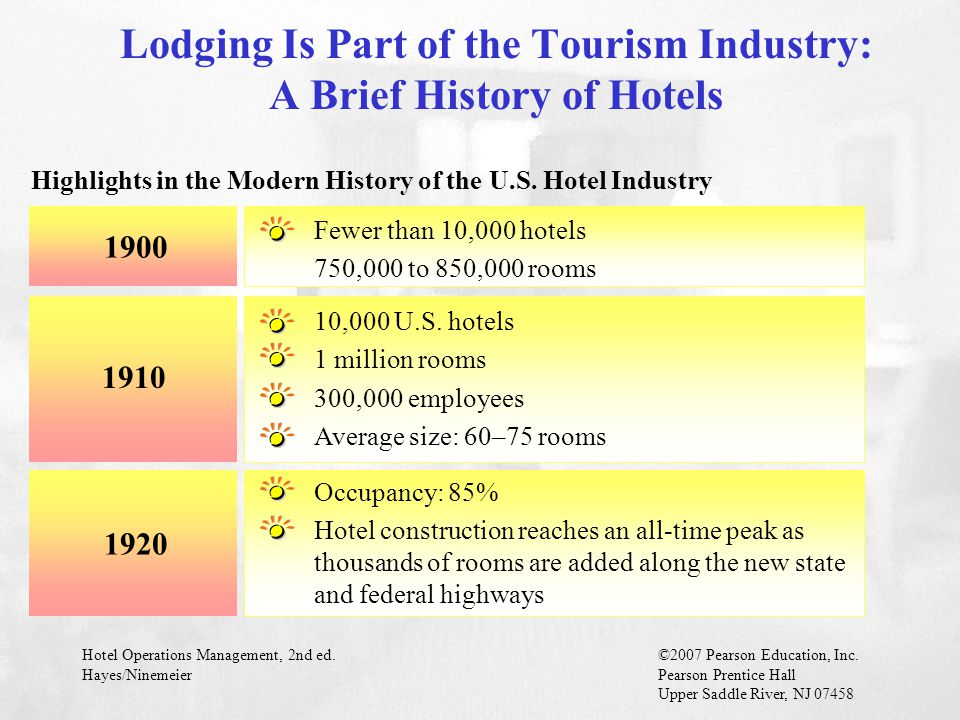 Lodging Is Part of the Tourism Industry: A Brief History of Hotels