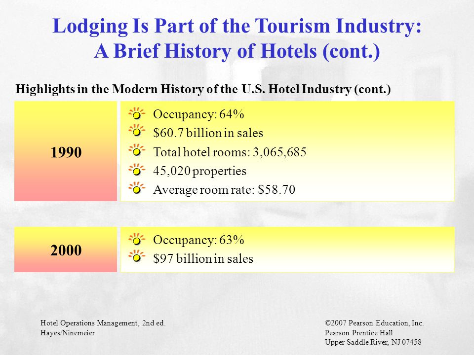 Lodging Is Part of the Tourism Industry: A Brief History of Hotels (cont.)