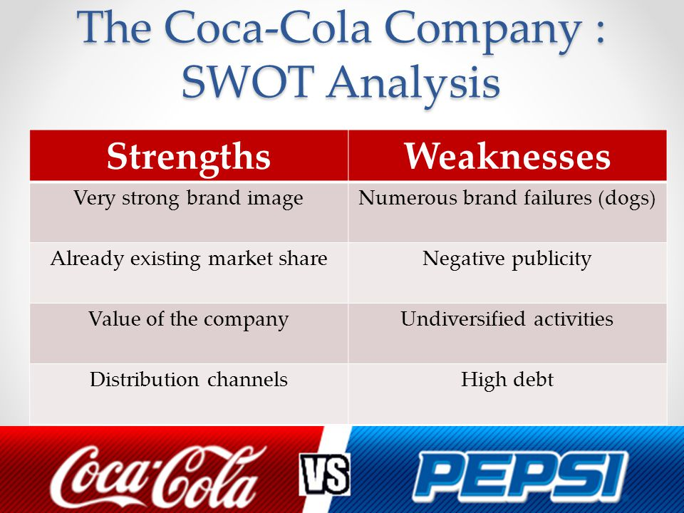 tows matrix of coca cola company Investors evaluating a position in coca-cola will notice that the equity has mostly been stuck in neutral over the last couple of years, displaying support arou.