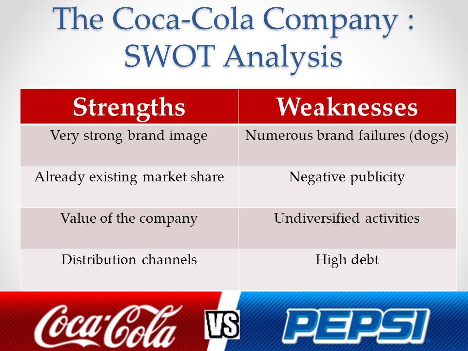 Swot Analysis Coca Cola Vs Pepsi Products